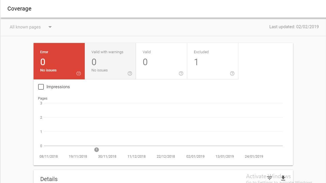 Coverage در گوگل سرچ کنسول